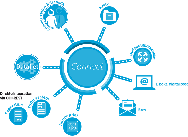 Connect_Process-illustration_1080x790.png